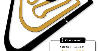 Outras: Piracicaba ganha primeiro autódromo do interior paulista