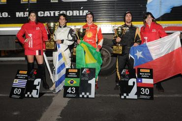 F4 Sul-americana: Categoria realiza etapas finais no Brasil