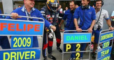 F-BMW Européia: Luiz Felipe Nasr é o Campeão de 2009