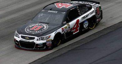NASCAR Sprint Cup Series: Chuva cancela classificatório em Dover. Kevin Harvick alinha na pole