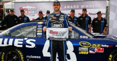 NASCAR Sprint Cup Series: Jimmie Johnson marca a pole em Martinsville