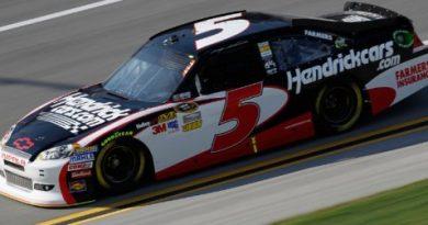 NASCAR Sprint Cup: Kasey Kahne marca a pole em Talladega