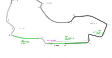 F1: Confira os Horários do GP da Austrália