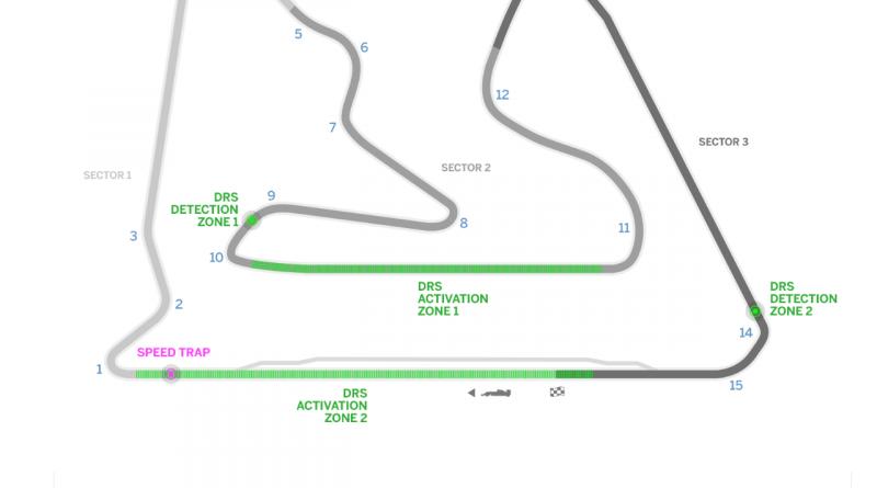 F1: Confira os Horários do GP do Bahrain
