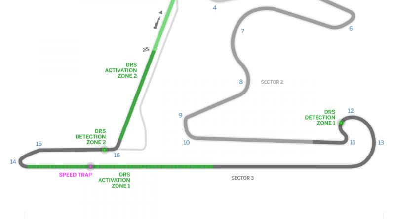 F1: Confira os Horários do GP da China