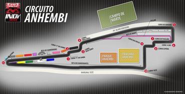IndyCar: Montagens de estruturas não permanentes começam neste domingo