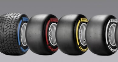 F1: Pneu de inverno da Pirelli estréia em Jerez