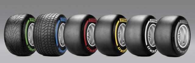 F1: Teste Oficial da Fórmula 1 no Bahrein 19 a 22 de fevereiro de 2014
