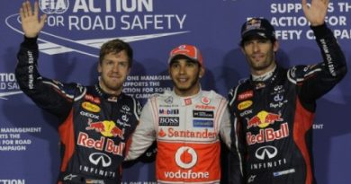 F1: Lewis Hamilton marca a pole-position em Abu Dhabi