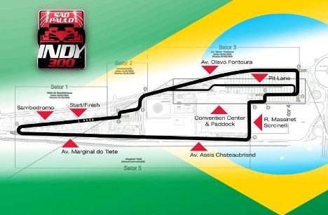 IndyCar: Indy a perigo em São Paulo