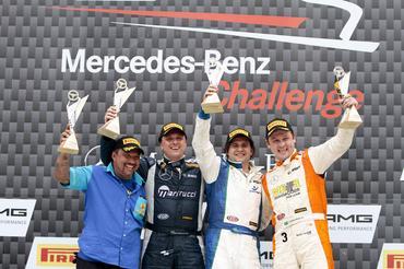 MB Challenge: Confira os resultados da etapa de Salvador