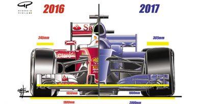 F1: Para Pirelli, intenção dos novos pneus é facilitar ultrapassagens