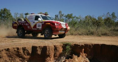 Rally: Rally completa o equivalente a duas vezes a circunferência da Terra