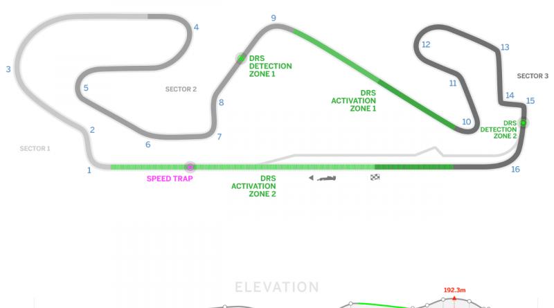 F1: Confira os horários do GP da Espanha