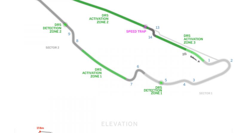 F1: Confira os horários do GP do Canadá