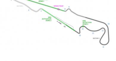 F1: Confira os horários do GP da França