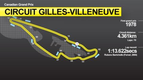 F1: Confira a escolha de pneus de cada equipe para o GP do Canadá