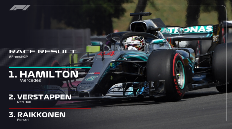 F1: Lewis Hamilton vence GP da França