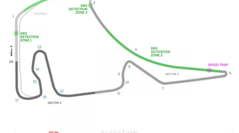F1: Confira os horários do GP daAlemanha 2018