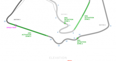 F1: Confira os horários do GP daInglaterra