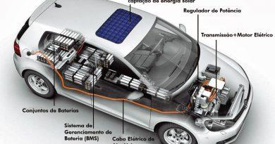 Carros: Novas tecnologias ameaçam futuro das baterias de carros elétricos