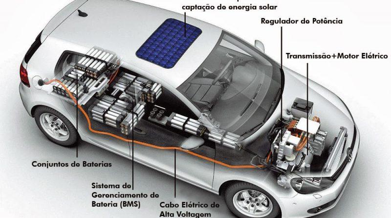 Interferência pode acabar com rádio AM nos carros elétricos