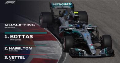 F1: Valtteri Bottas marca a pole-position para GP da Rússia