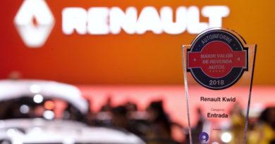 """Renault Kwid é campeão do selo Maior Valor de Revenda, na categoria """"Entrada"""""""