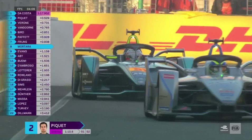 Fórmula-E: Nelsinho Piquet e Felipe Massa trocam farpas no Marrocos